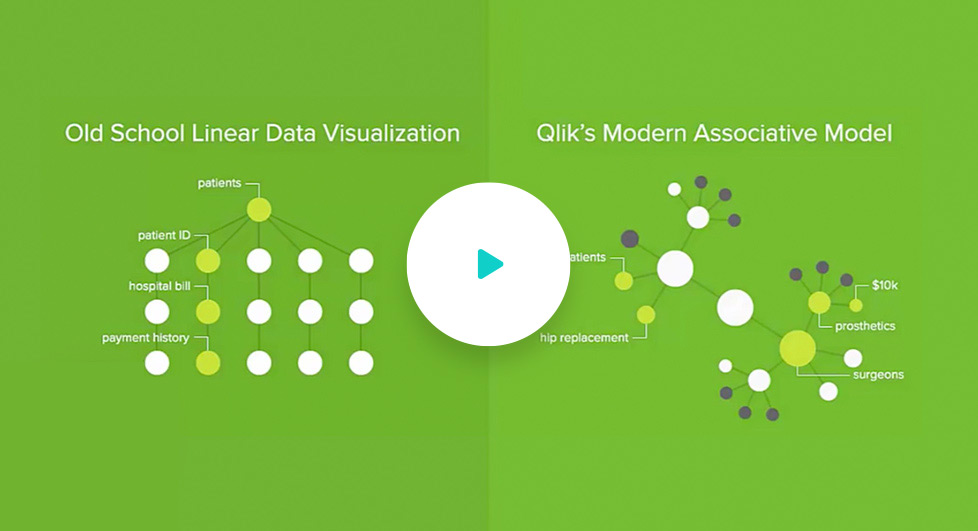 Finance analytics using Qlik's associative engine to combine multiple sources of data that can be explored in any direction.