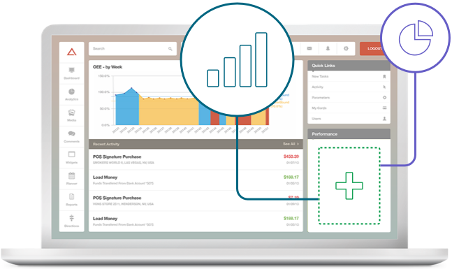 Qlik Sense embedded analytics puts information in the right context to help users make faster, more accurate decisions.