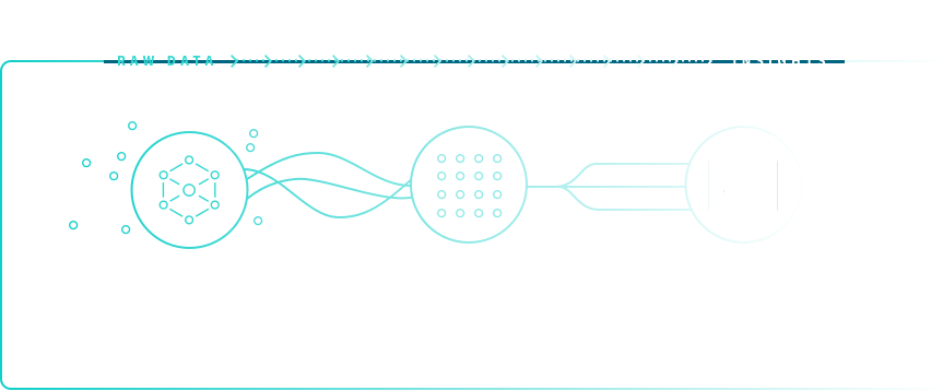 The only end-to-end solution for data integration and analytics