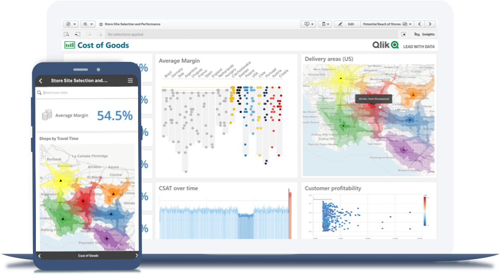 Qlik Sense BI platform offers a unique associative analytics engine, sophisticated AI, and scalable multi-cloud architecture.
