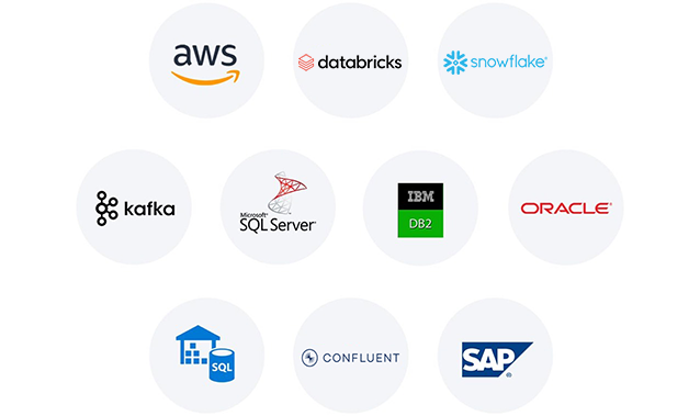 Integrate data across all major platforms