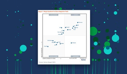 See why Qlik was recognized in the 2021 Gartner® Magic Quadrant™ for Data Integration Tools.