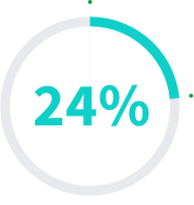 Image displaying the number 24%