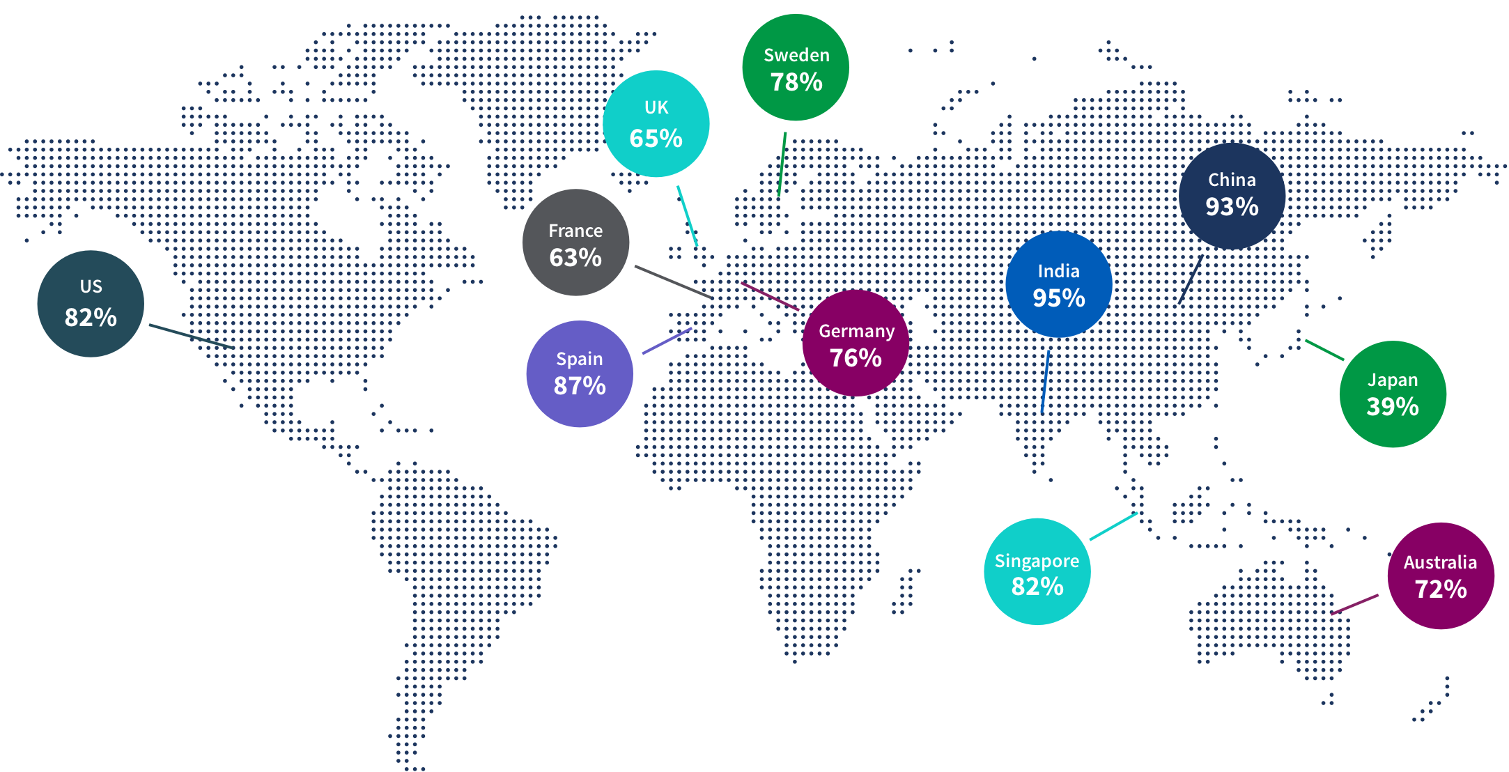 Illustration of global data literacy rates by country.