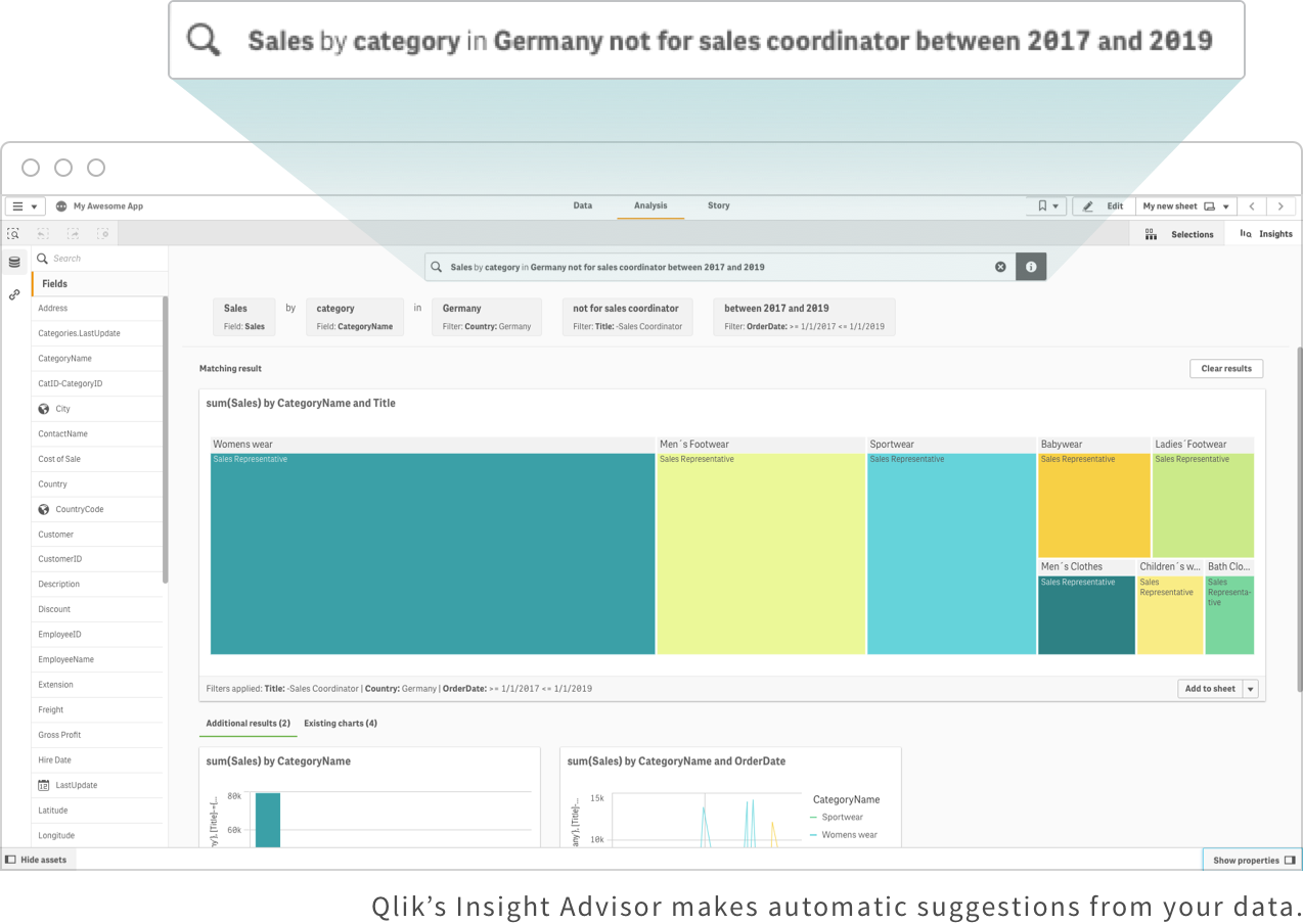 Screenshot showing how Qlik's Insight Advisor makes automatic suggestions from your data.