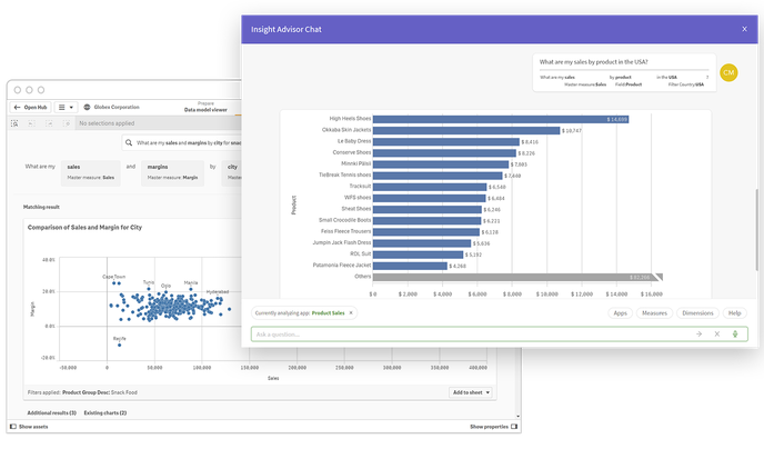 Screenshot of Insight Advisor in Qlik Sense