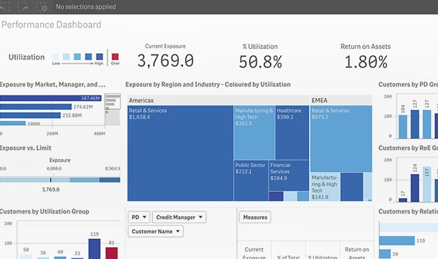 Qlik - Business Intelligence Software for Finance
