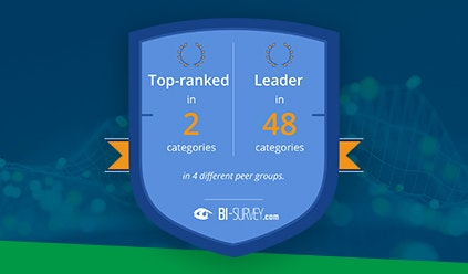 Qlik is Top-ranked by The BI Survey 2019 in 2 categories, leader in 48 categories.