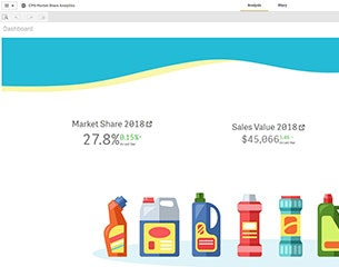 Demo:  CPG Market Share Analytics